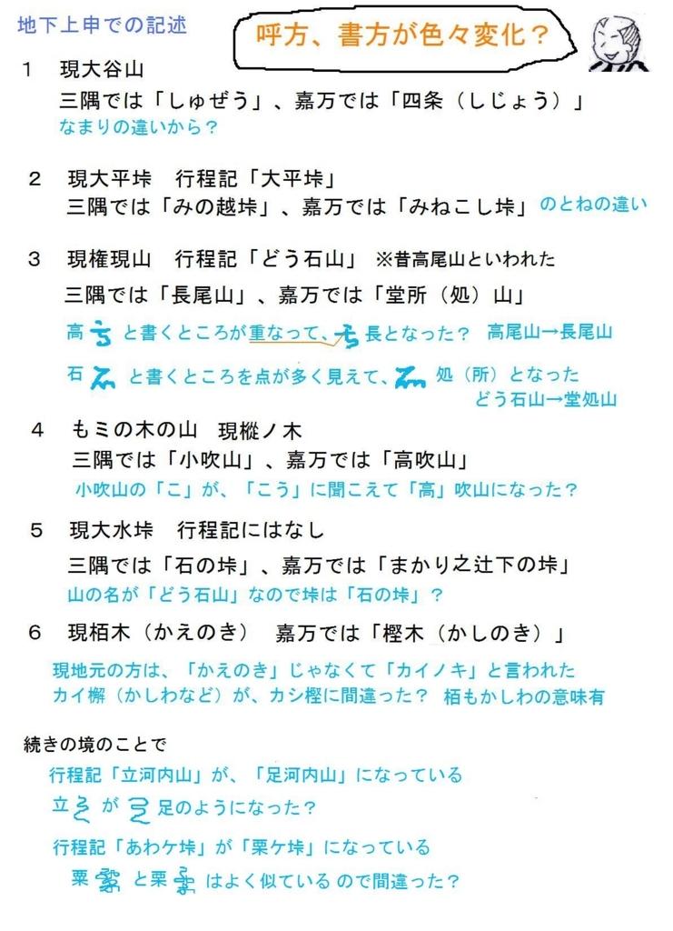 f:id:chuumeikun:20180422140042j:plain
