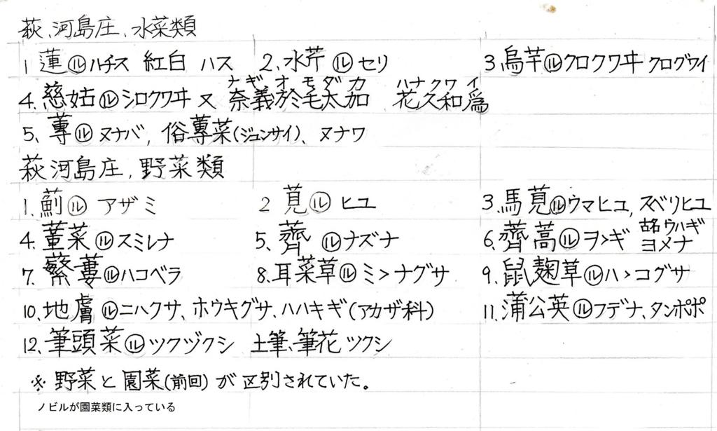 f:id:chuumeikun:20180425211853j:plain