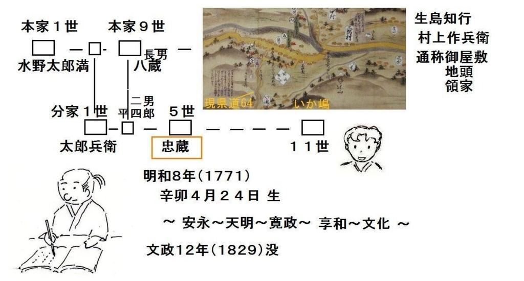 f:id:chuumeikun:20180623082406j:plain