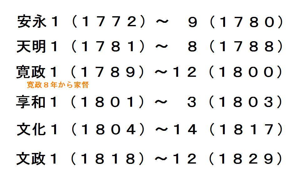 f:id:chuumeikun:20180623082509j:plain