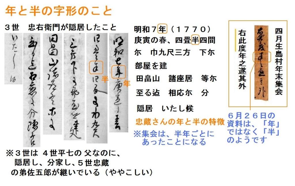 f:id:chuumeikun:20180627155952j:plain