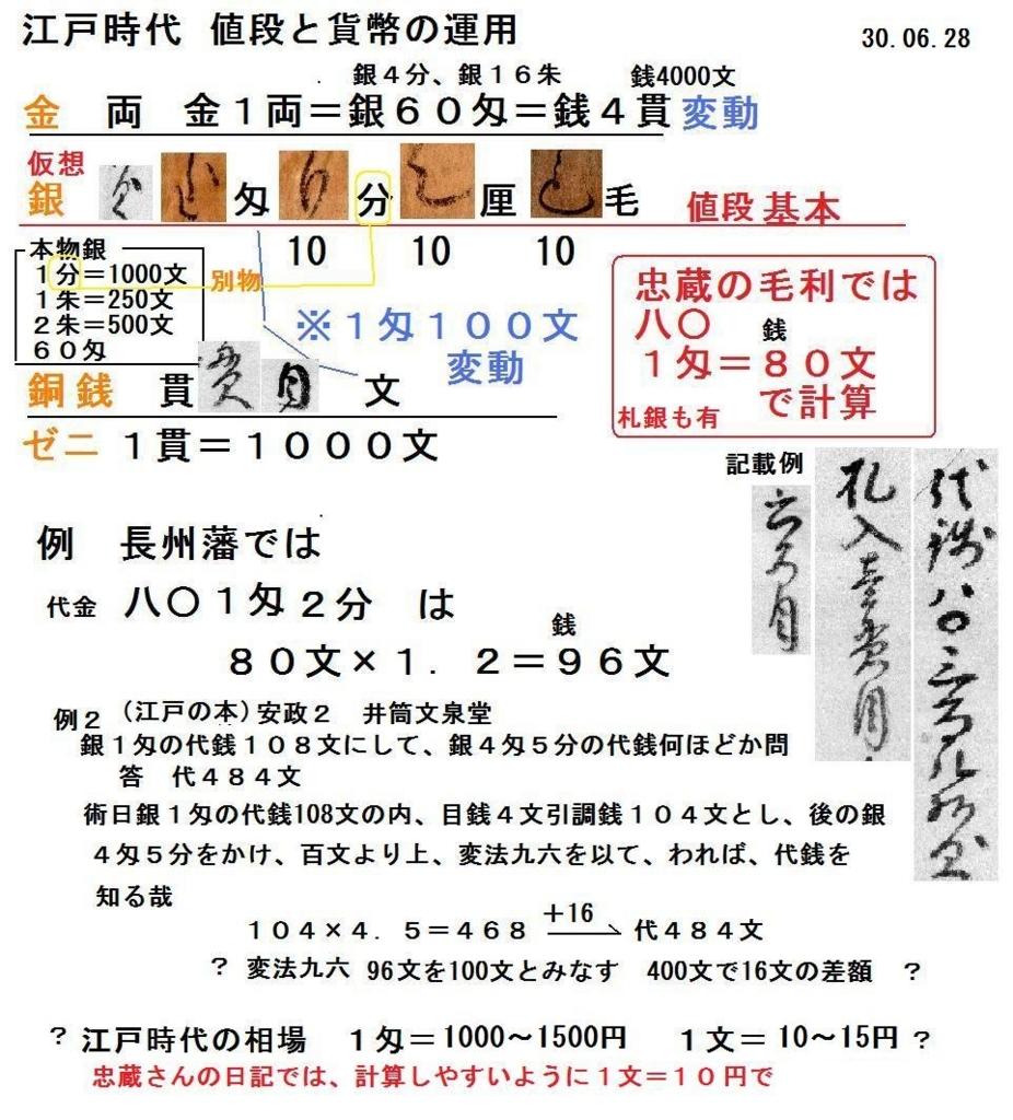 f:id:chuumeikun:20180629091225j:plain