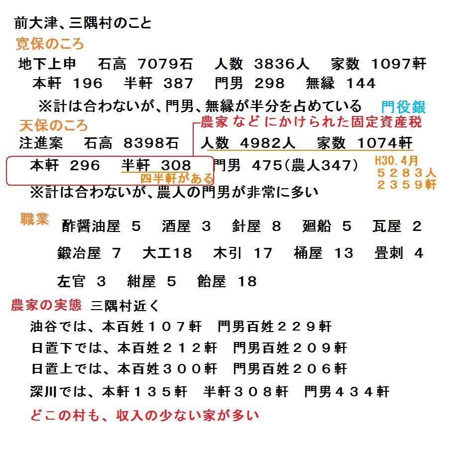 f:id:chuumeikun:20180701215155j:plain