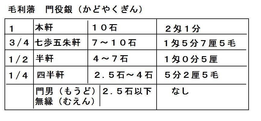 f:id:chuumeikun:20180701215214j:plain