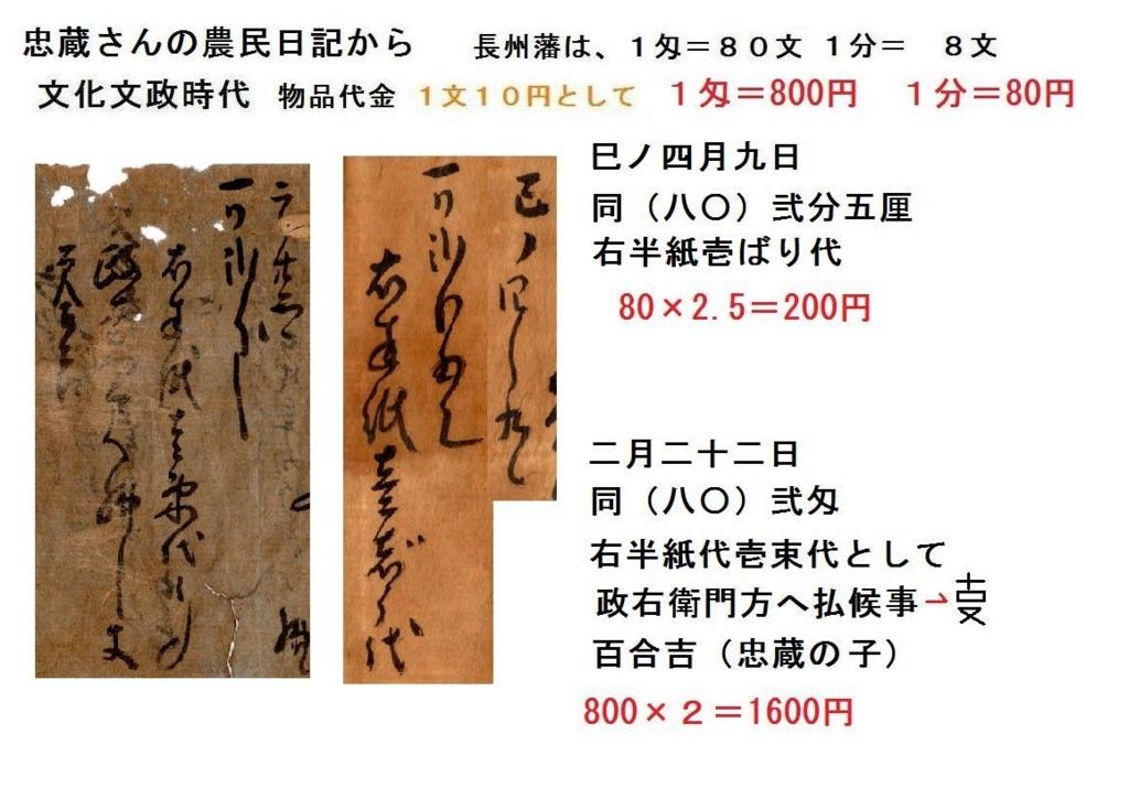f:id:chuumeikun:20180703045243j:plain