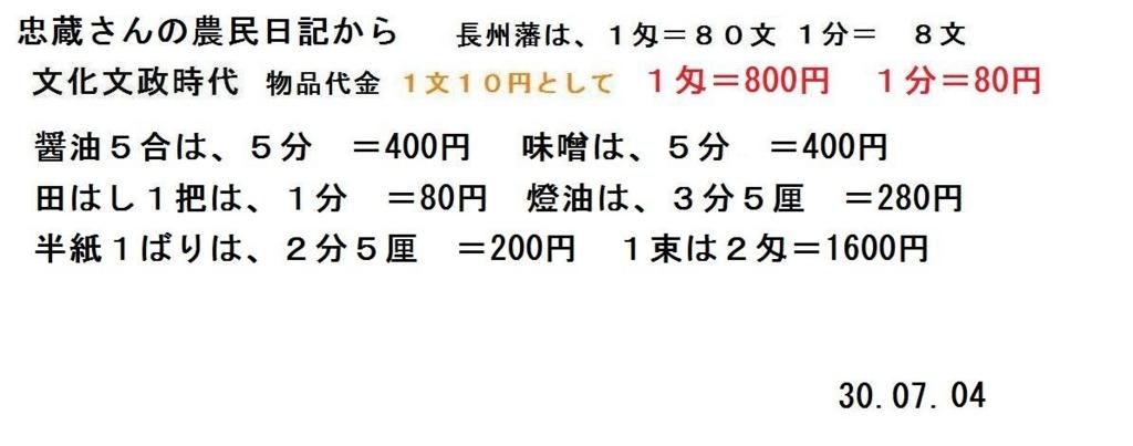 f:id:chuumeikun:20180703045308j:plain