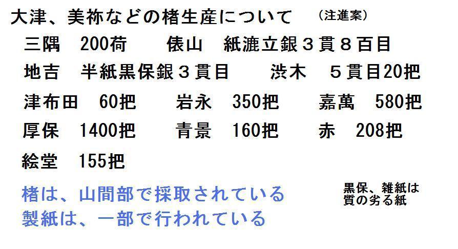 f:id:chuumeikun:20180703045409j:plain