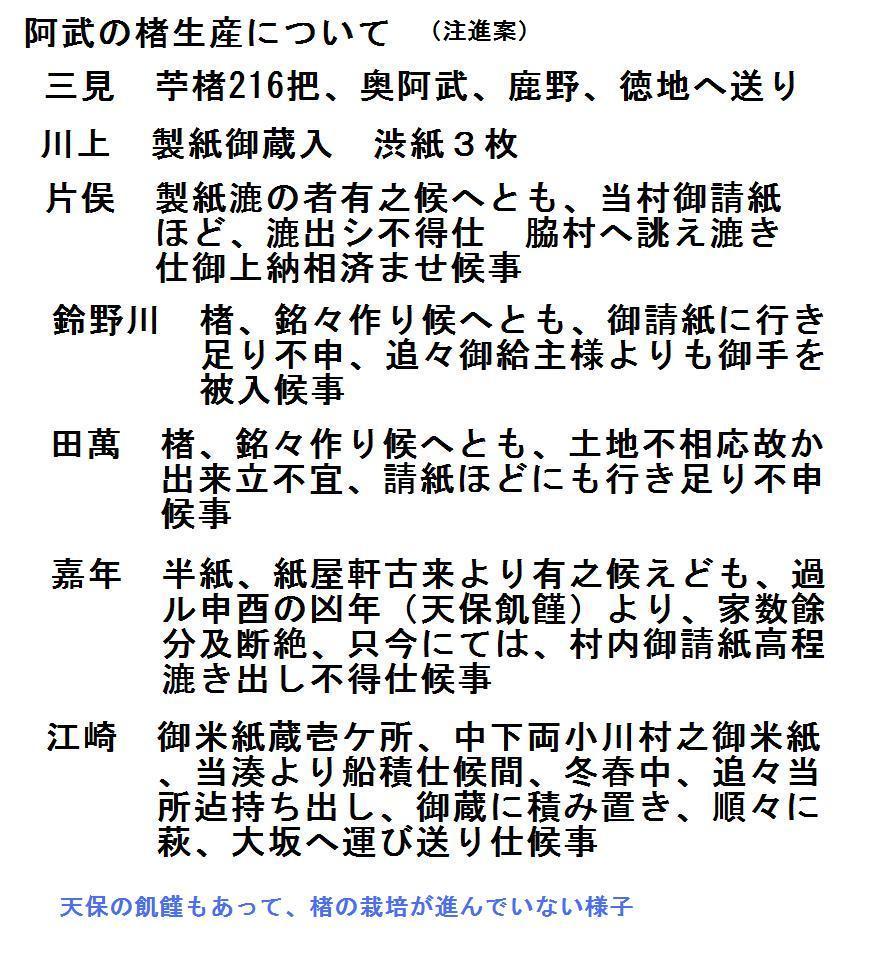 f:id:chuumeikun:20180703045427j:plain