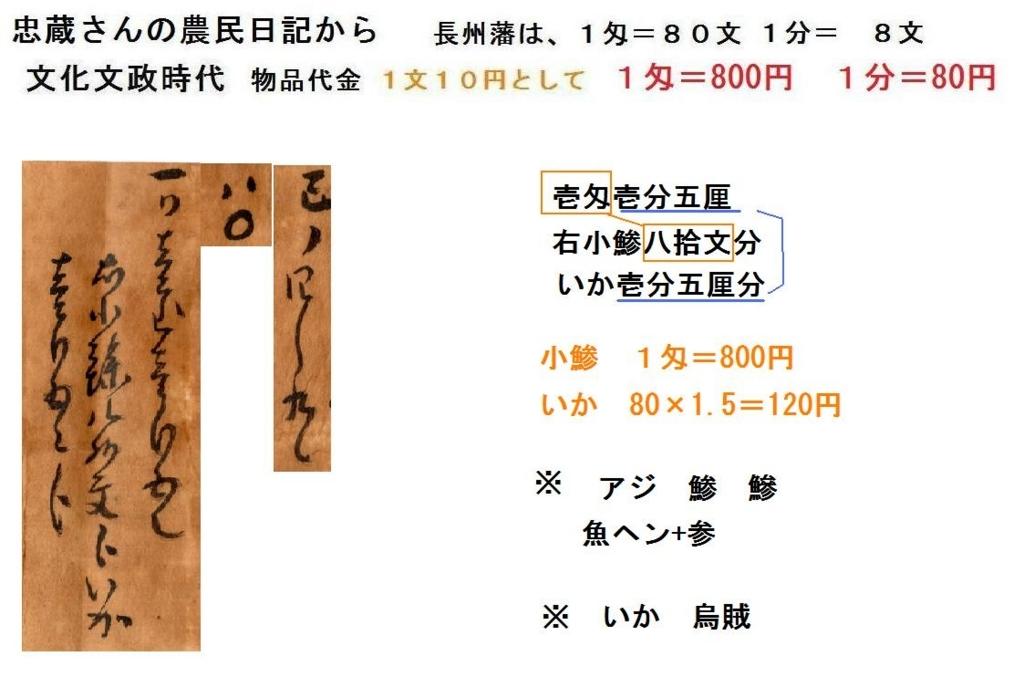 f:id:chuumeikun:20180705194853j:plain
