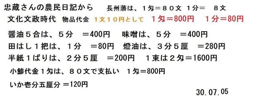 f:id:chuumeikun:20180705195123j:plain