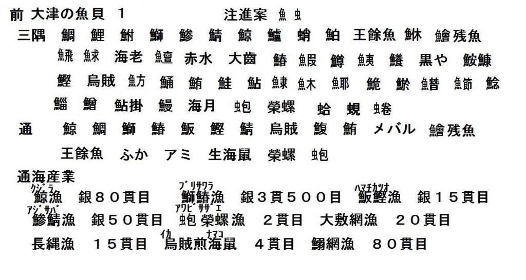 f:id:chuumeikun:20180705195147j:plain