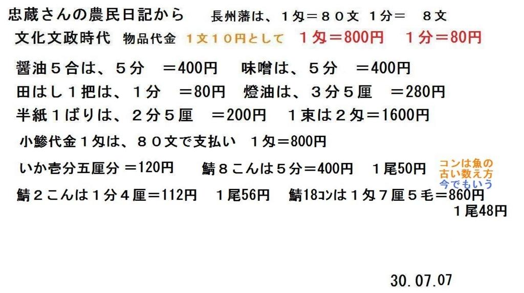 f:id:chuumeikun:20180706184757j:plain