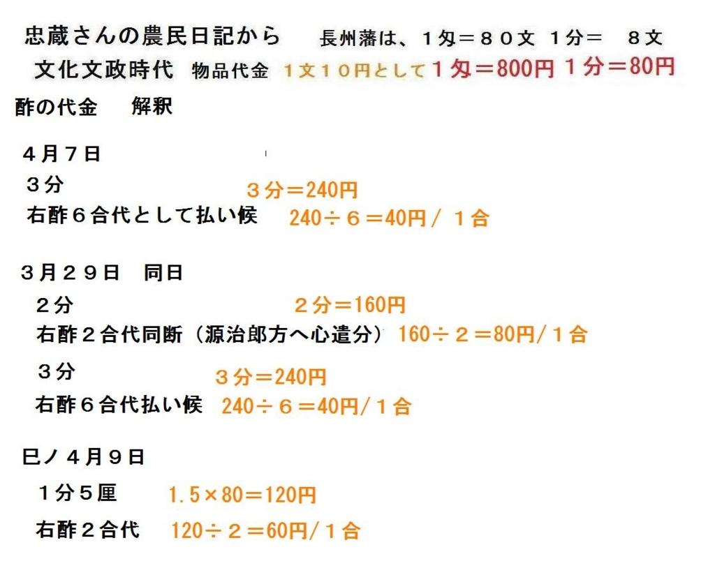 f:id:chuumeikun:20180711192730j:plain
