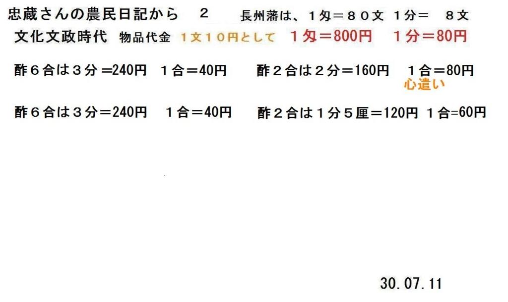 f:id:chuumeikun:20180711192852j:plain