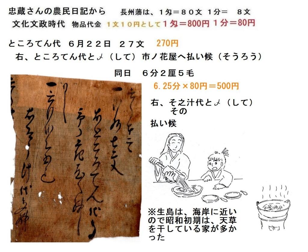 f:id:chuumeikun:20180712193210j:plain