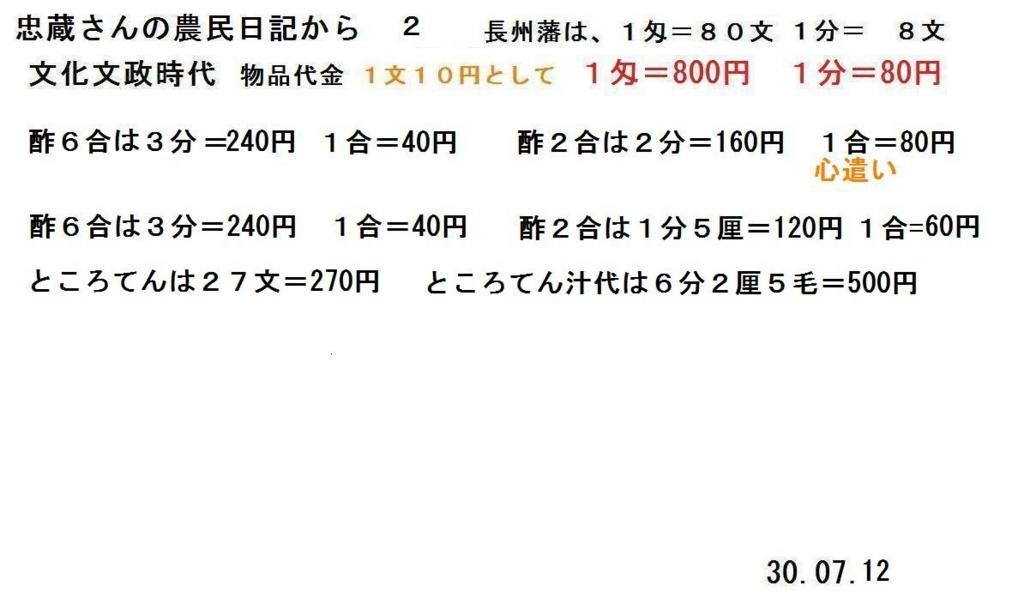 f:id:chuumeikun:20180712193307j:plain