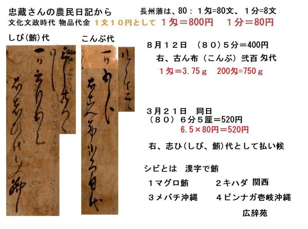f:id:chuumeikun:20180716192906j:plain