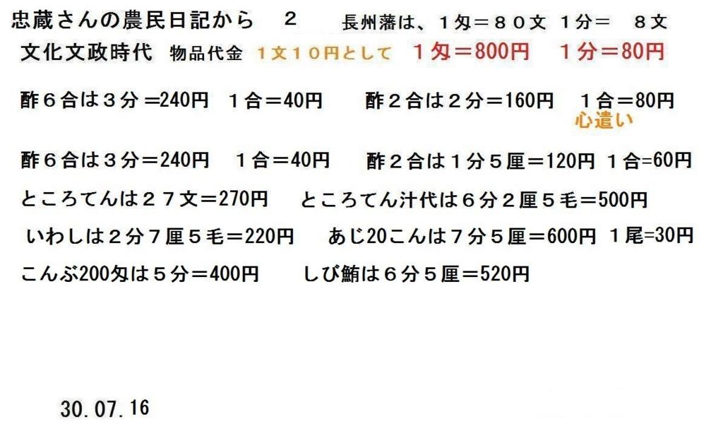 f:id:chuumeikun:20180716193012j:plain