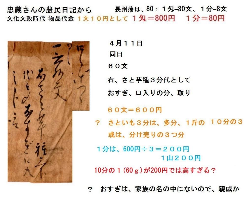 f:id:chuumeikun:20180718200401j:plain