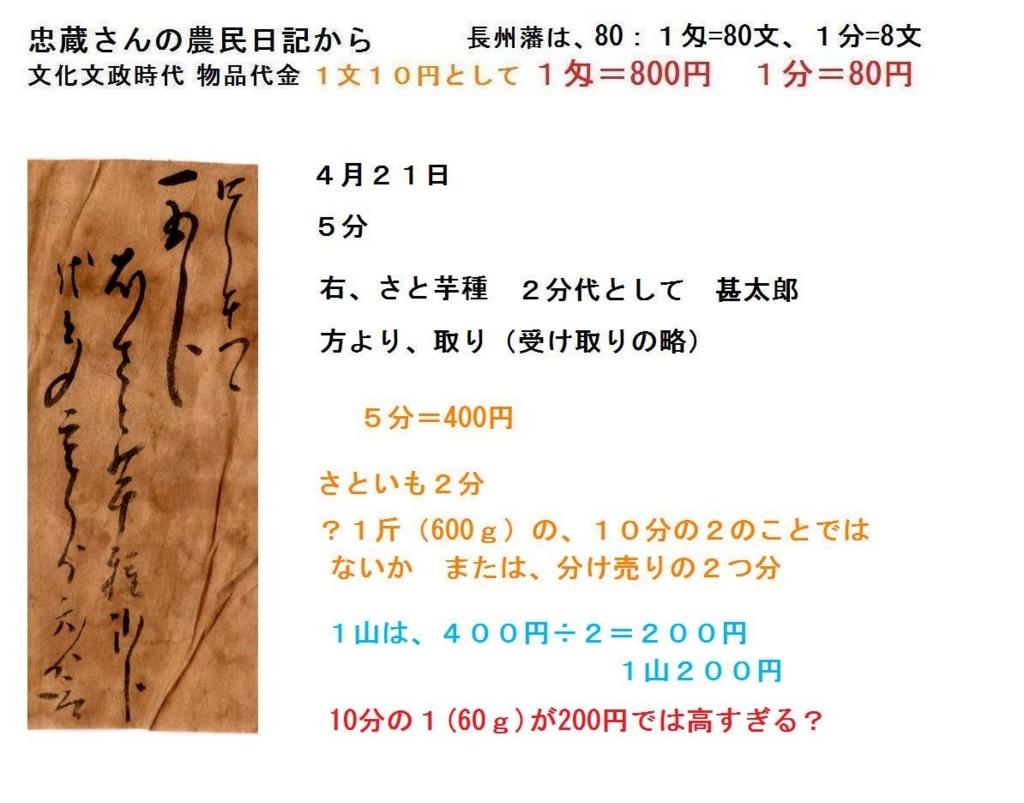 f:id:chuumeikun:20180718200443j:plain