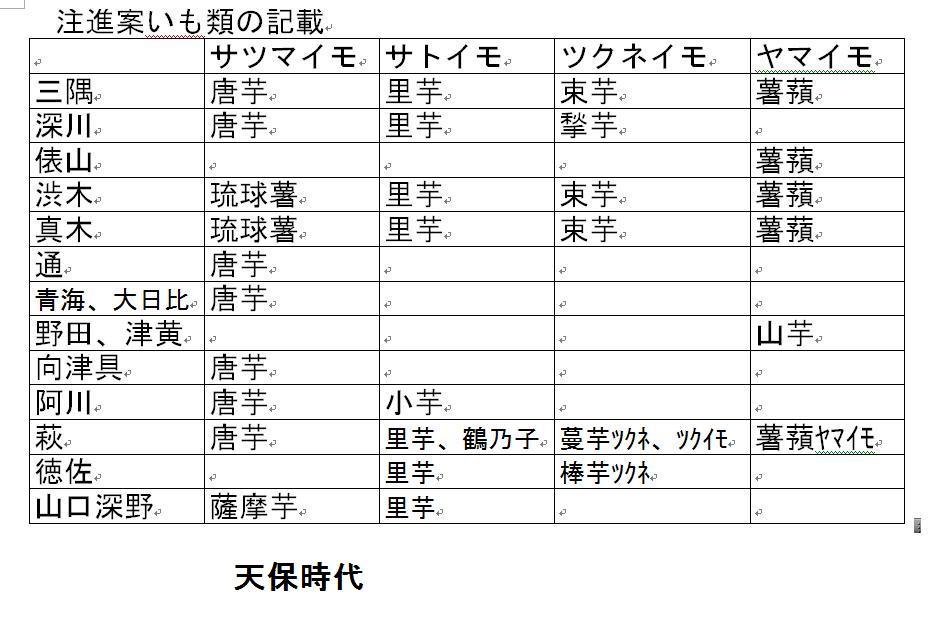 f:id:chuumeikun:20180718200510j:plain