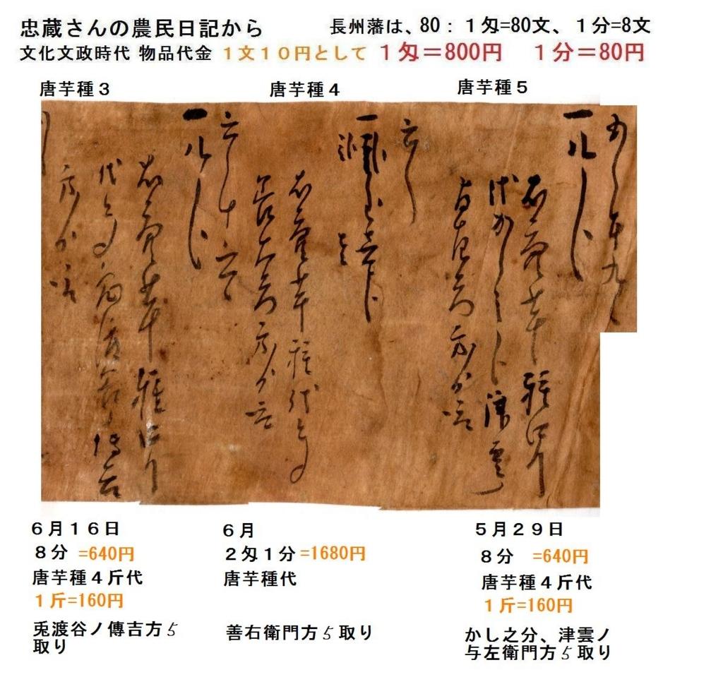 f:id:chuumeikun:20180720193434j:plain