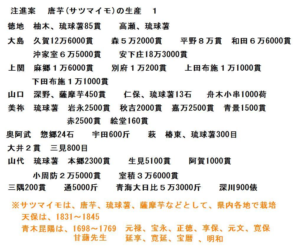 f:id:chuumeikun:20180720193849j:plain