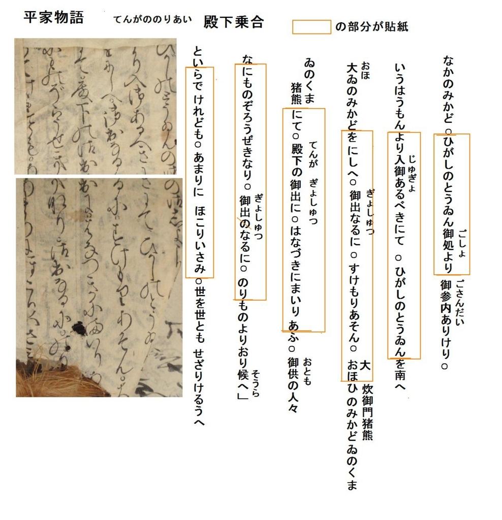 f:id:chuumeikun:20180721192256j:plain
