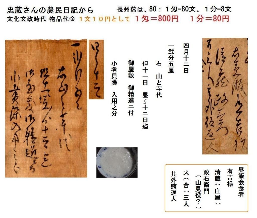 f:id:chuumeikun:20180722202318j:plain