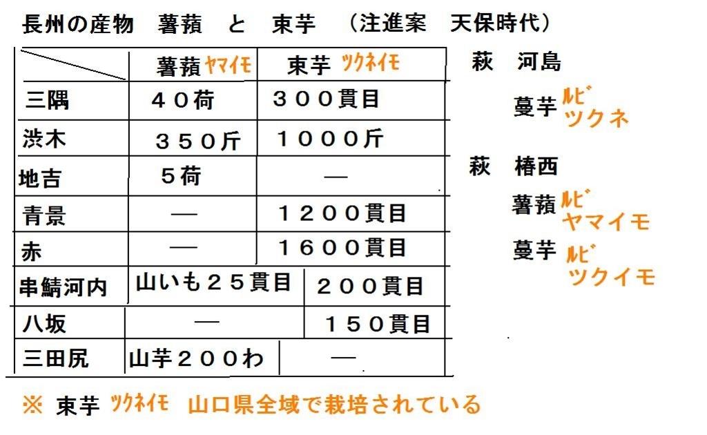 f:id:chuumeikun:20180722202444j:plain