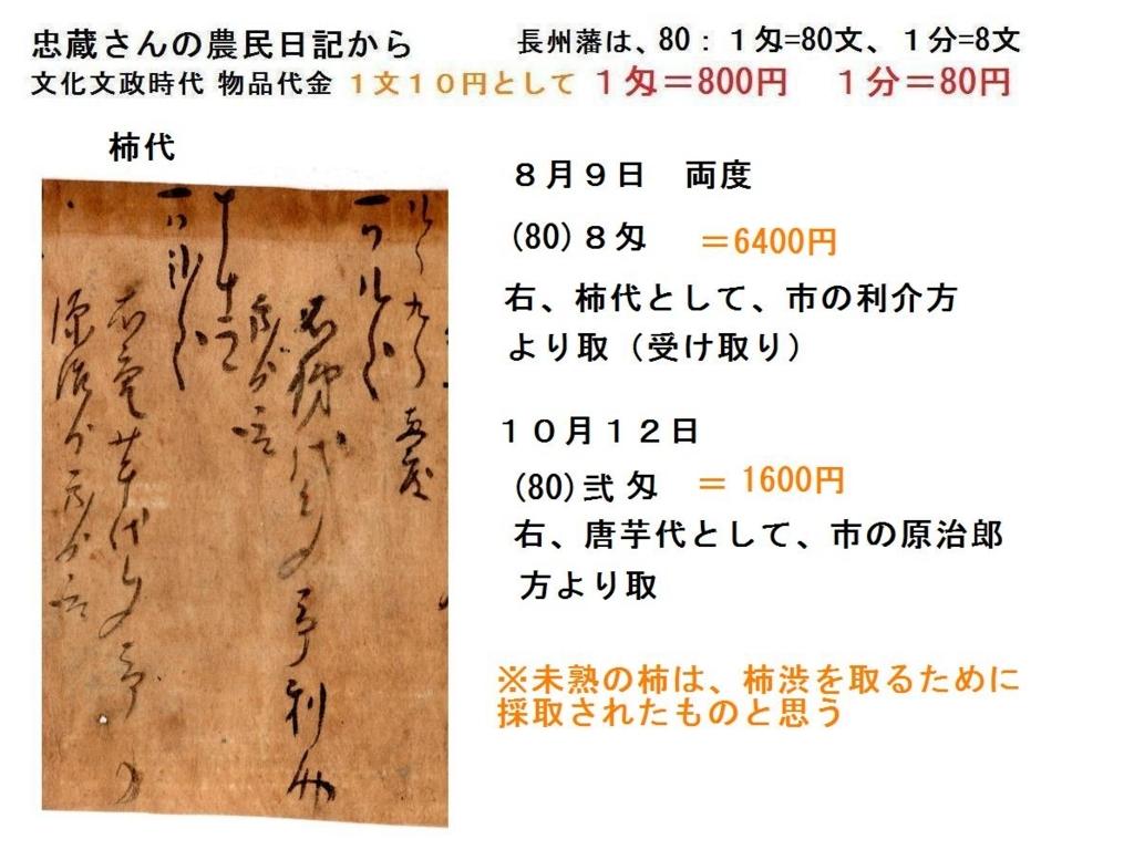f:id:chuumeikun:20180724192907j:plain
