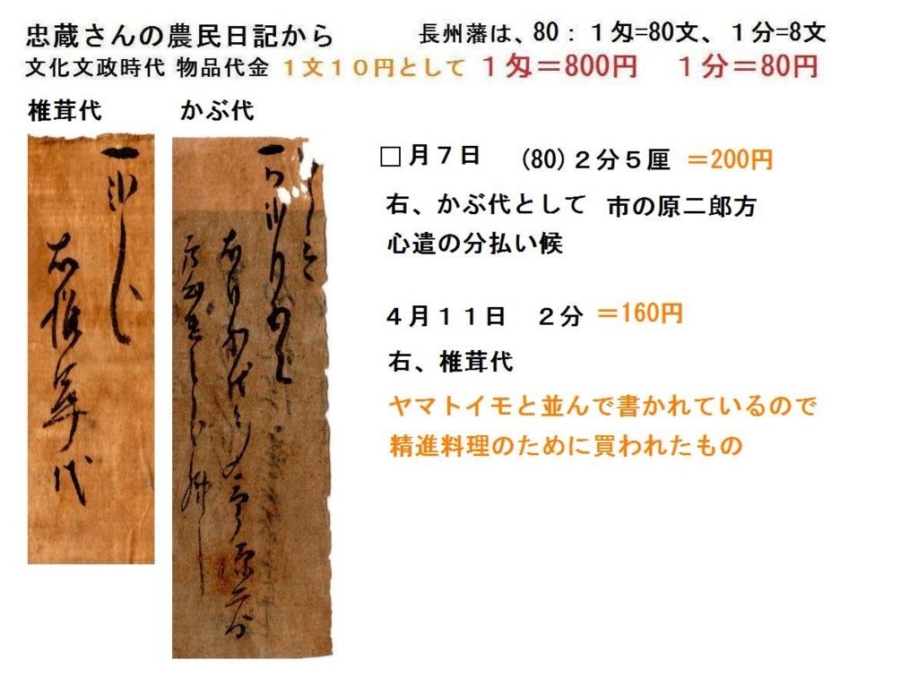 f:id:chuumeikun:20180724192924j:plain