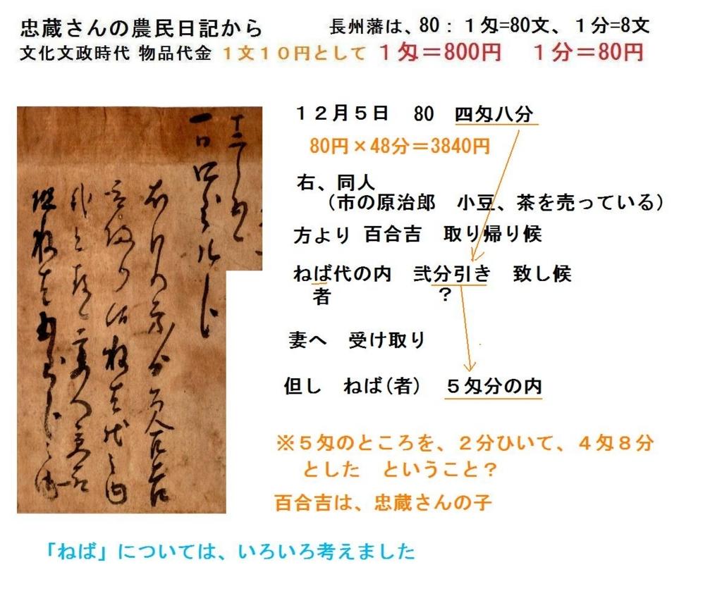 f:id:chuumeikun:20180727183742j:plain
