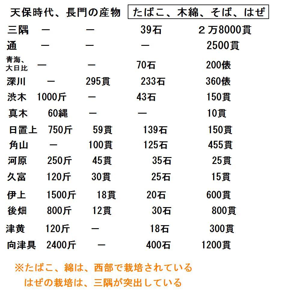 f:id:chuumeikun:20180727183840j:plain