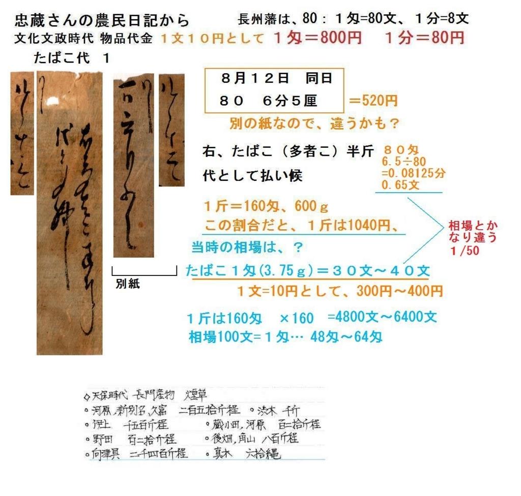 f:id:chuumeikun:20180729230817j:plain