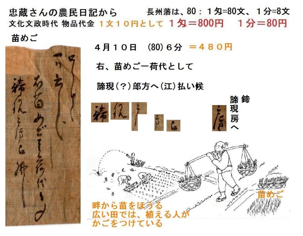 f:id:chuumeikun:20180802195739j:plain