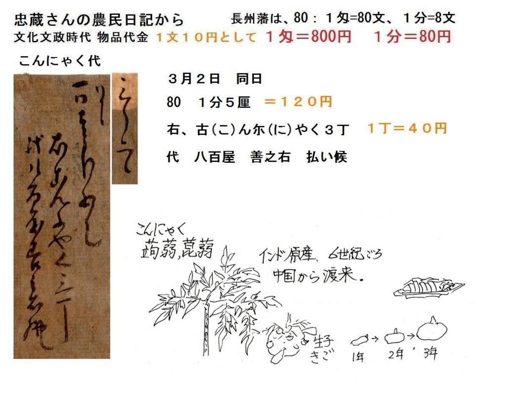 f:id:chuumeikun:20180808191449j:plain