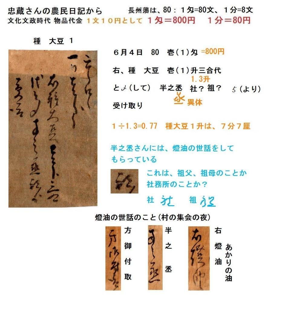 f:id:chuumeikun:20180817064430j:plain