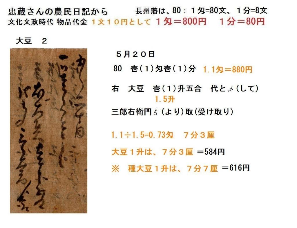 f:id:chuumeikun:20180817064458j:plain