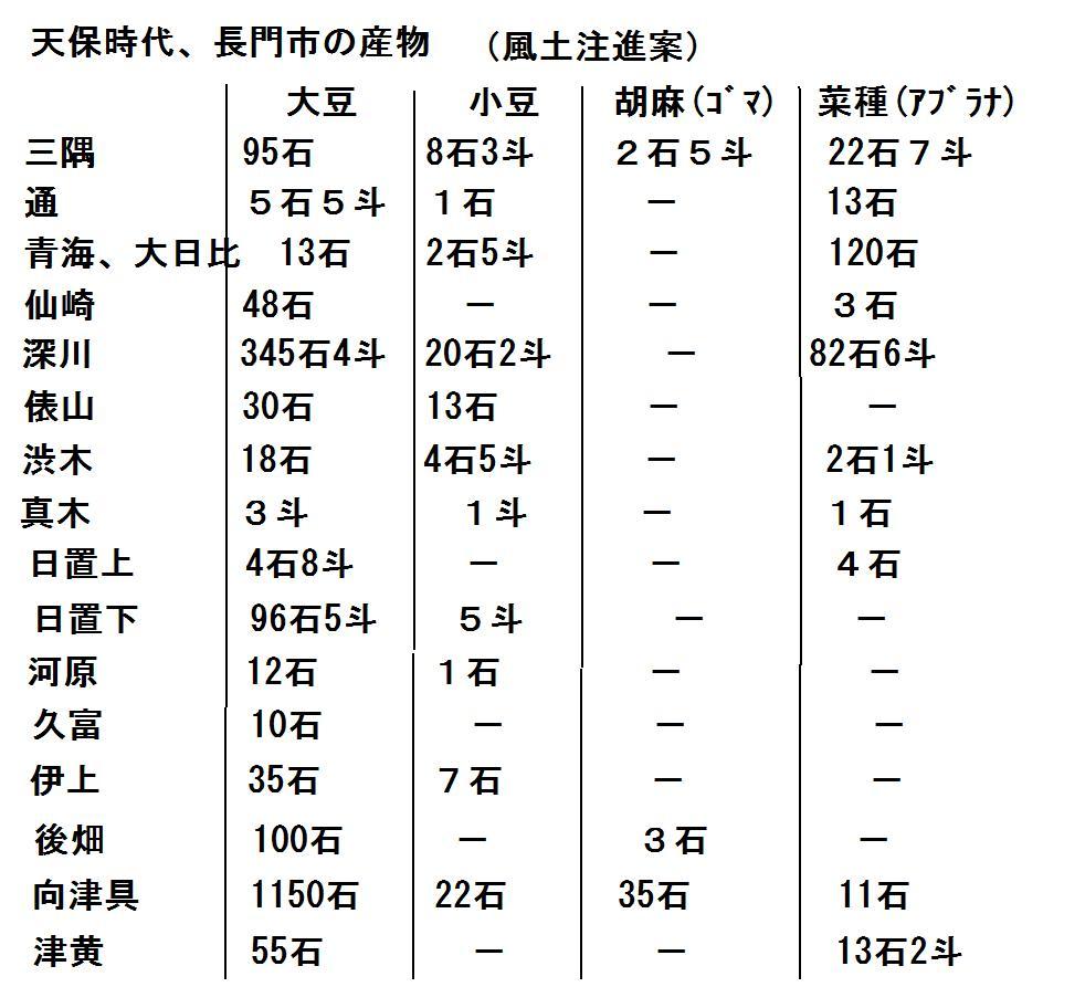 f:id:chuumeikun:20180817064534j:plain