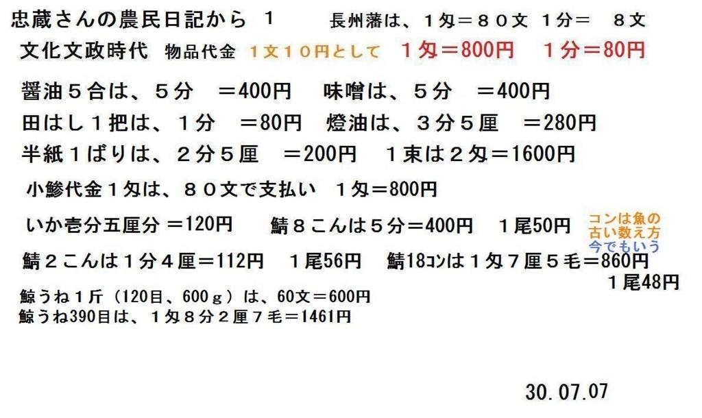 f:id:chuumeikun:20180817064556j:plain