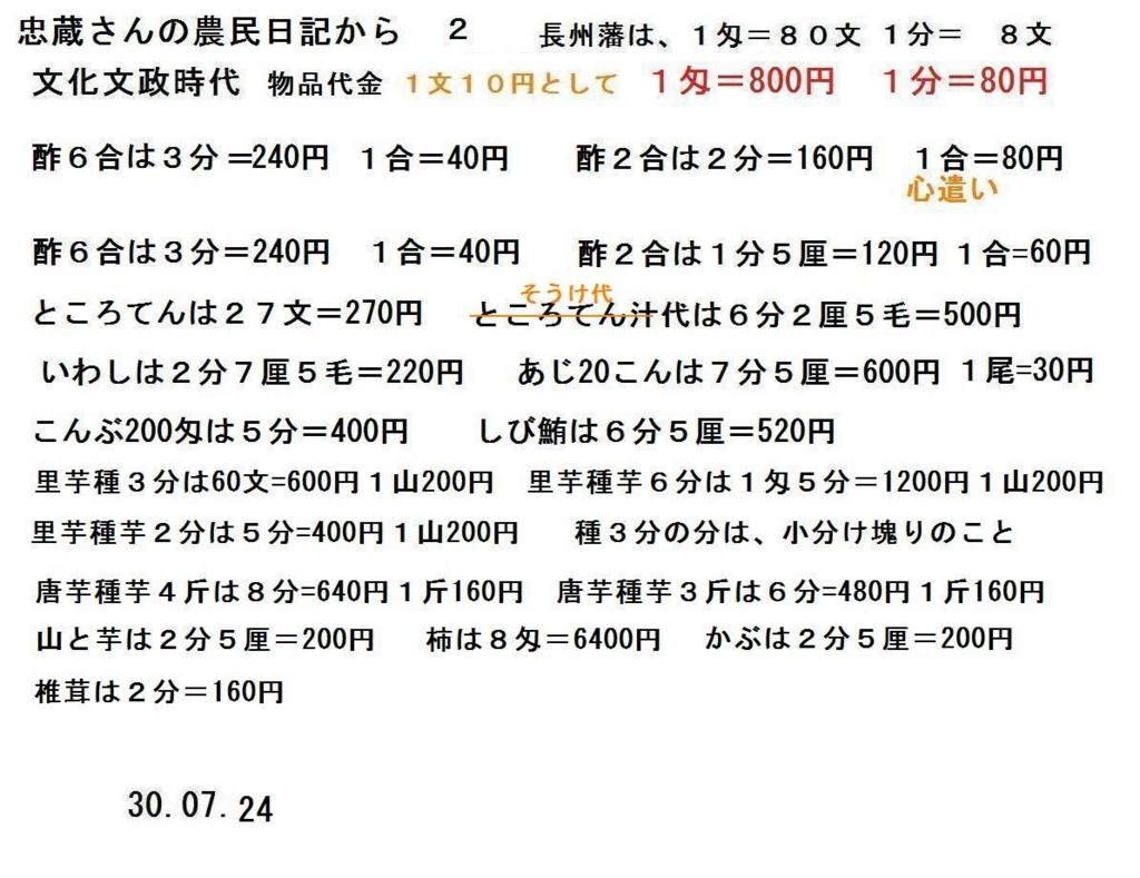 f:id:chuumeikun:20180817064614j:plain