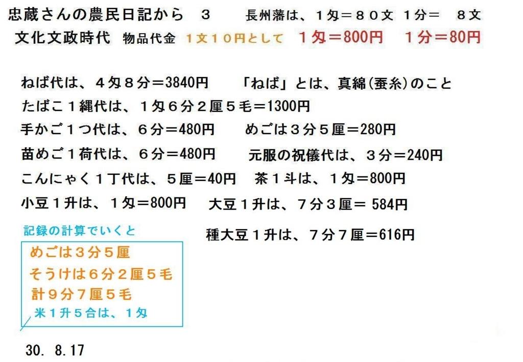 f:id:chuumeikun:20180817064632j:plain