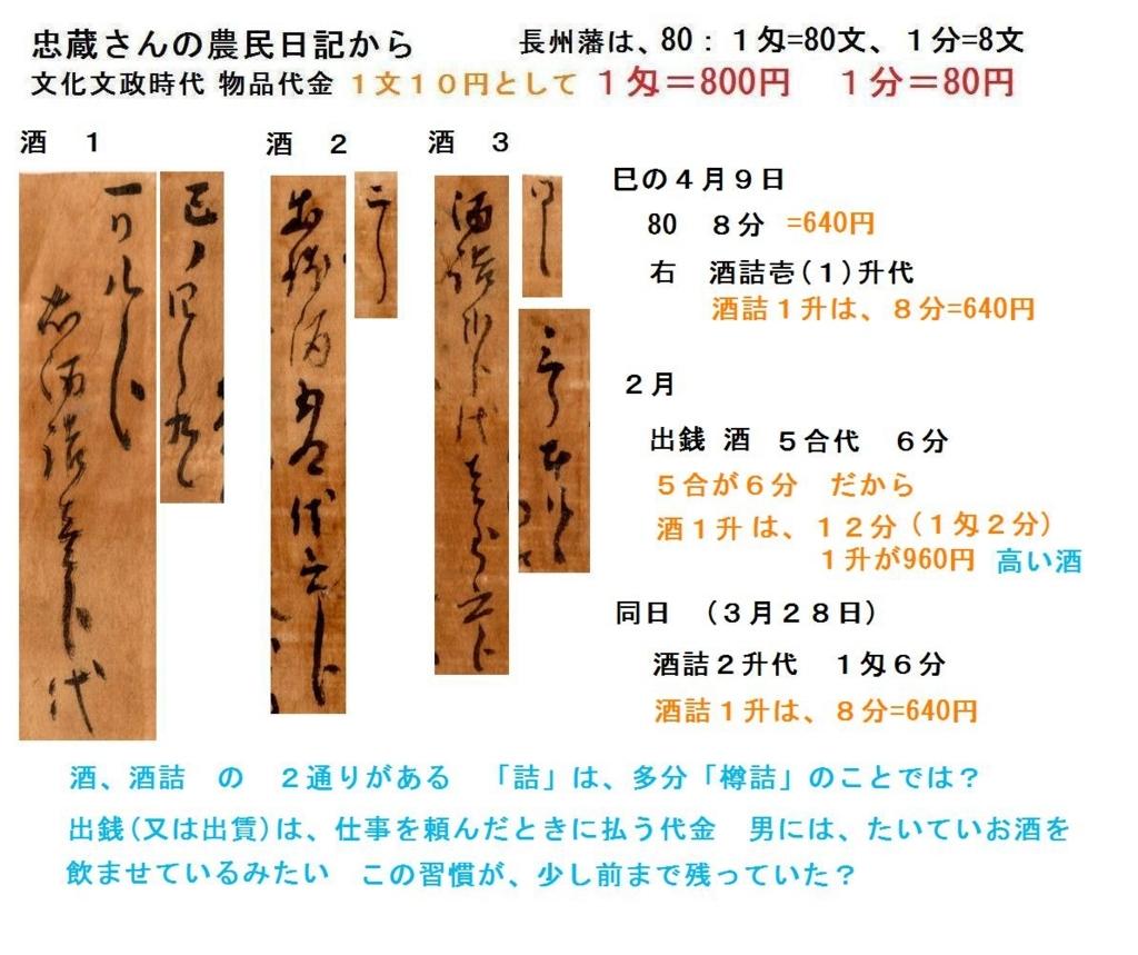 f:id:chuumeikun:20180828044242j:plain