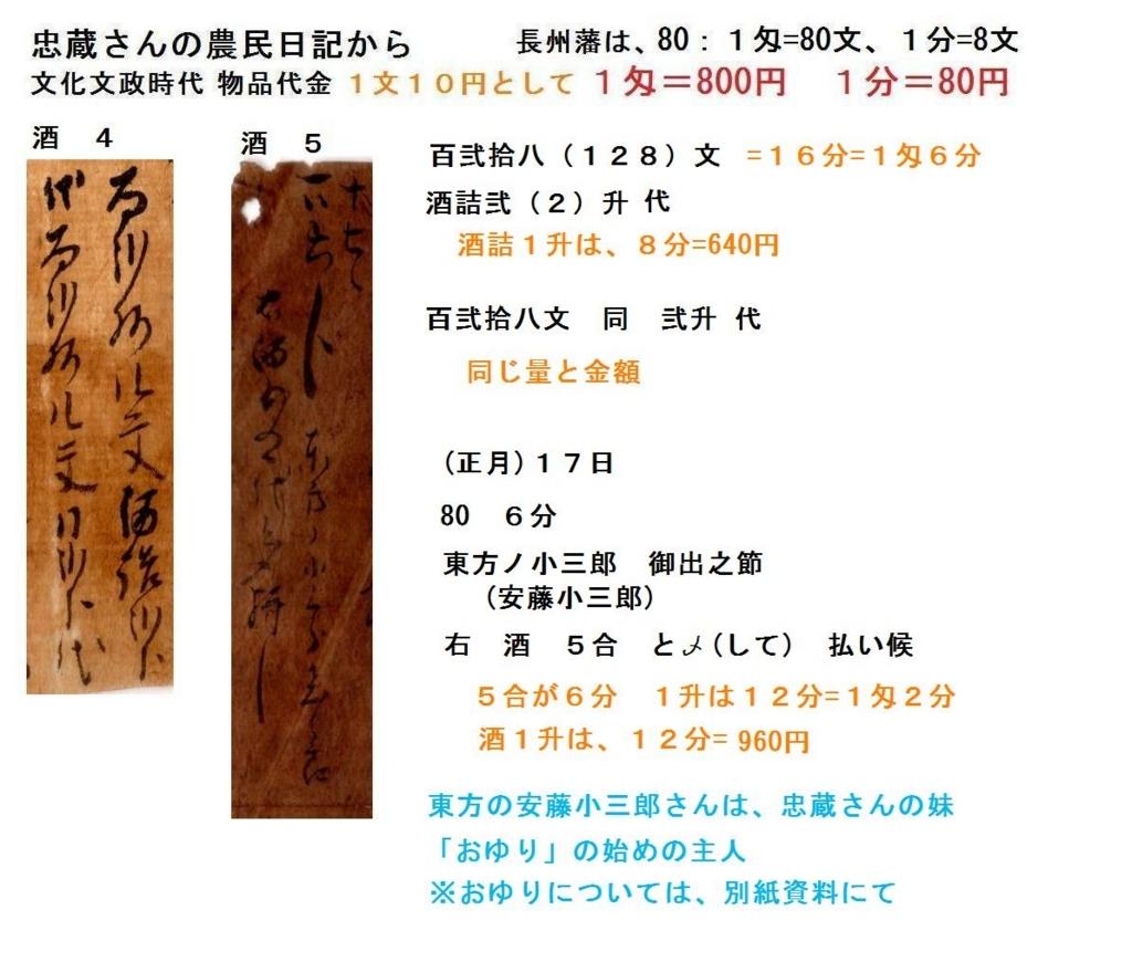 f:id:chuumeikun:20180828044303j:plain