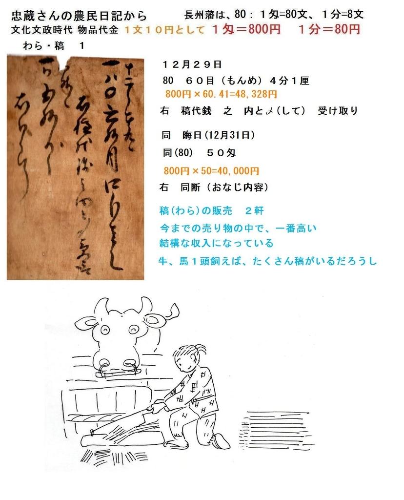 f:id:chuumeikun:20180919203214j:plain