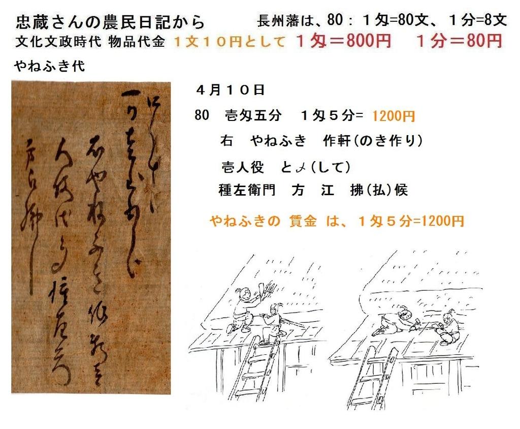 f:id:chuumeikun:20180929004108j:plain