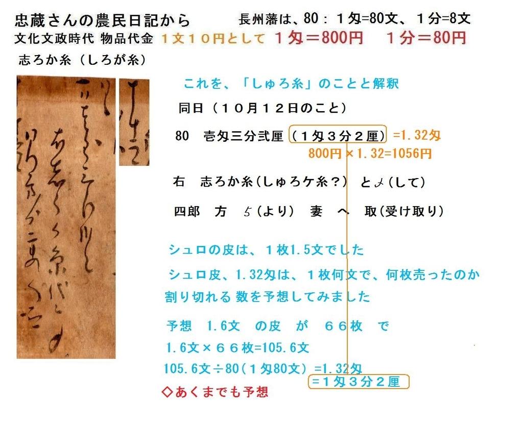 f:id:chuumeikun:20181002211654j:plain