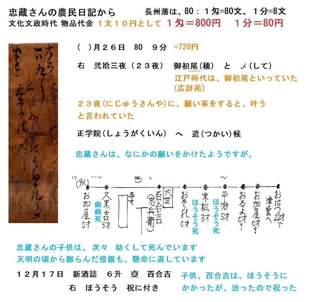 f:id:chuumeikun:20181007003137j:plain