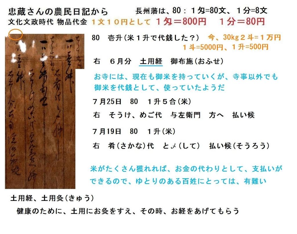 f:id:chuumeikun:20181010194323j:plain